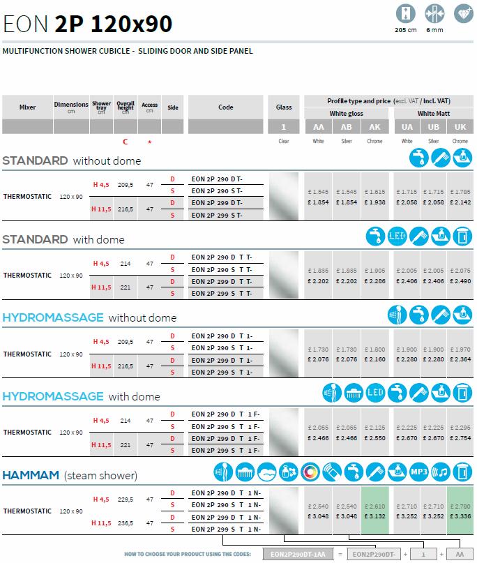 Novellini EON2P 120X90 Size Chart