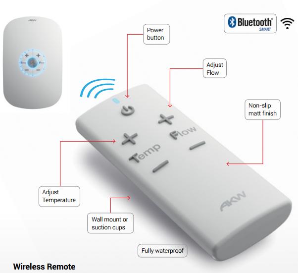 AKW I Care Wireless Control