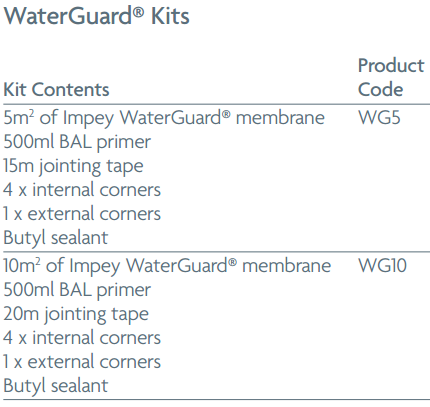 Impey Water Guard Pack Contents