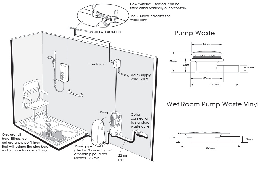 Shower Waste Pumps Technical Help