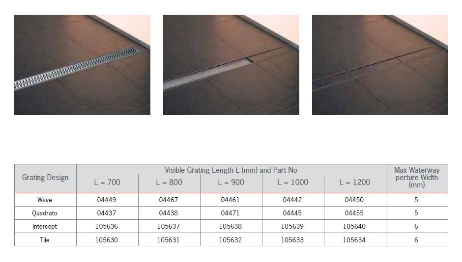 Grating Selection ACO Shower Channel System Tiled Flooring