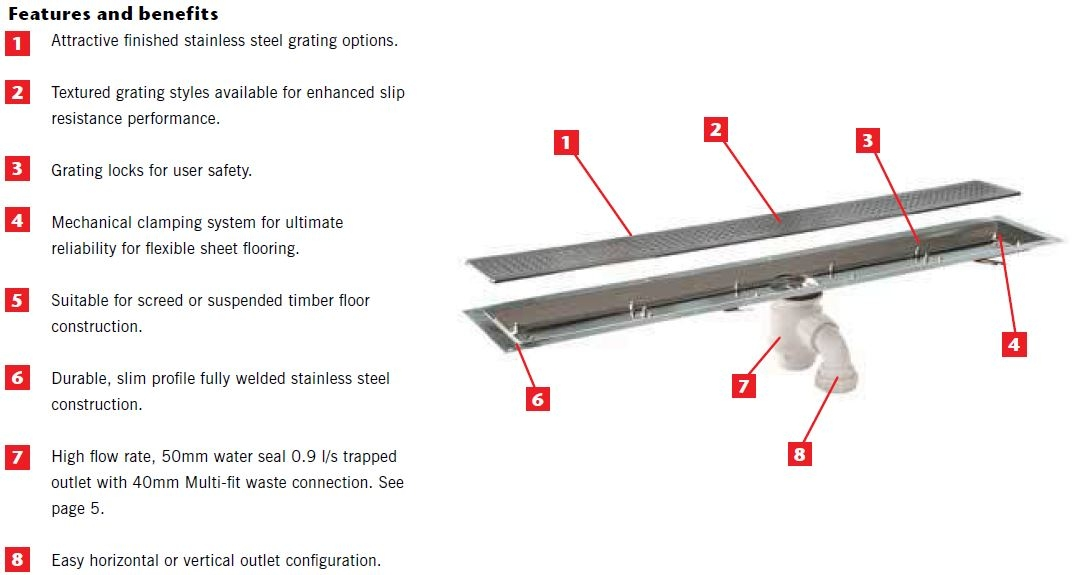 Aco Shower Channel System For Flexible Sheet Flooring Features