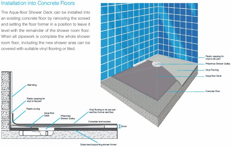 Nichols and Clarke Shower Deck Install Guide Concrete Floor