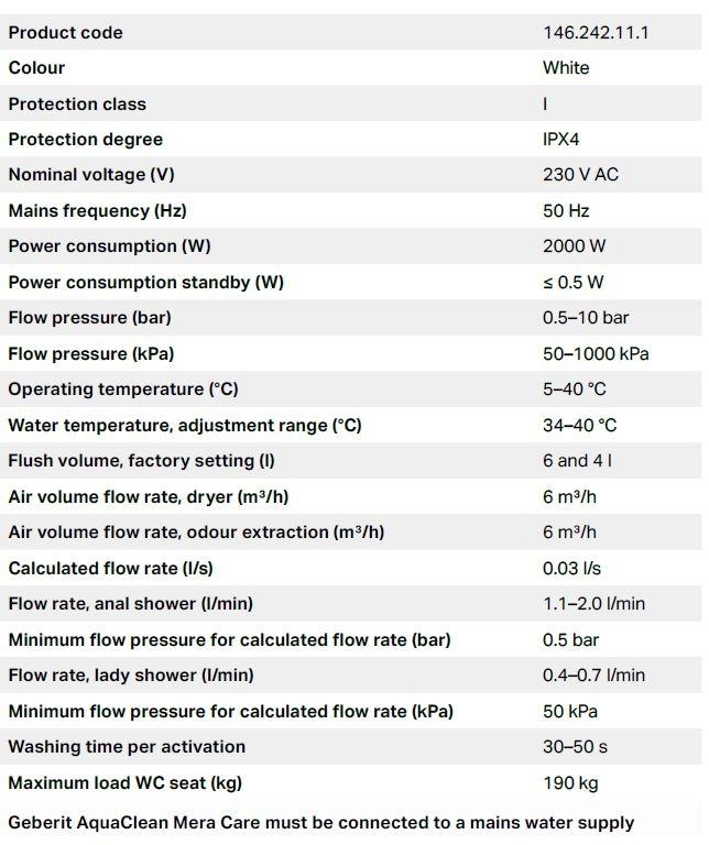 AquaClean Mera Care Technical Details
