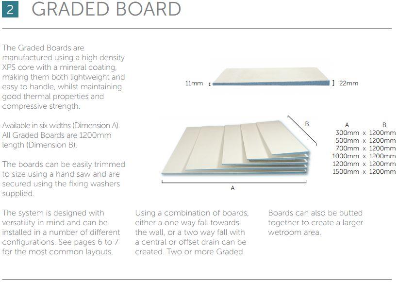 Novellini Vari-Dec Graded Board Details