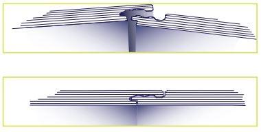 Multipanel Hydrolock image