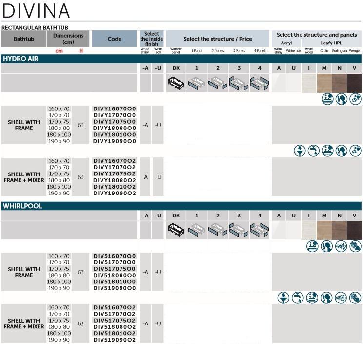 Novellini Divina Bath Spec1