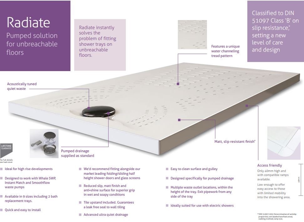 Impey Radiate Tray Glossy