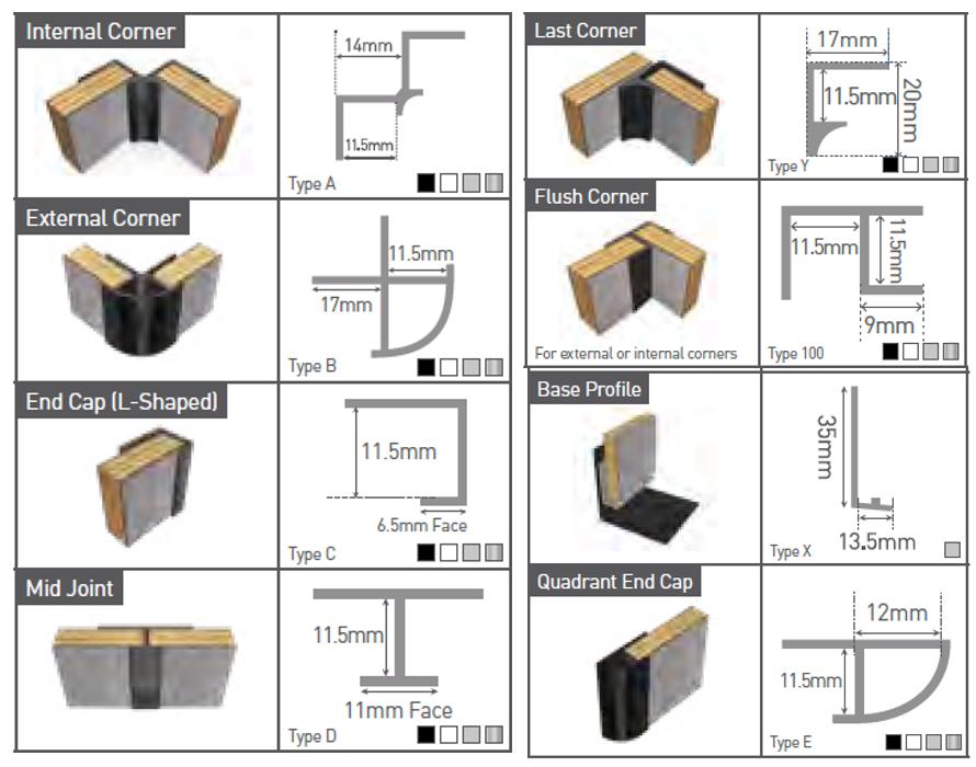 Multipanel - Wall Panel Profiles